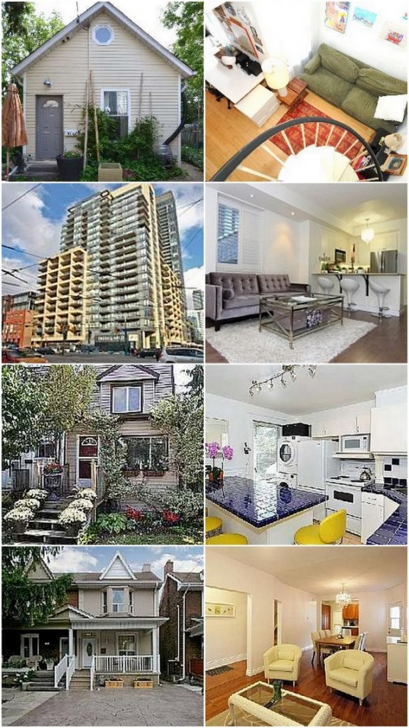 Cost of Housing in Toronto - at $750000